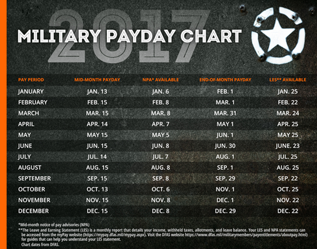 Marines Pay Chart | www.imgkid.com - The Image Kid Has It!