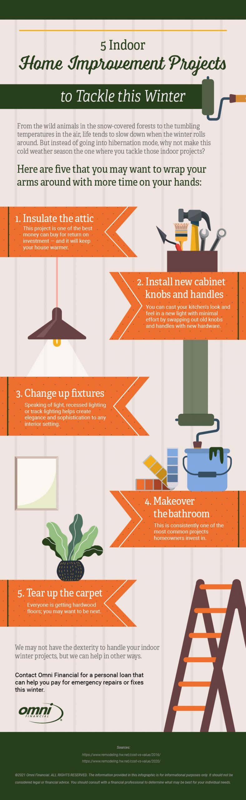 Infographic showing 5 home improvement projects