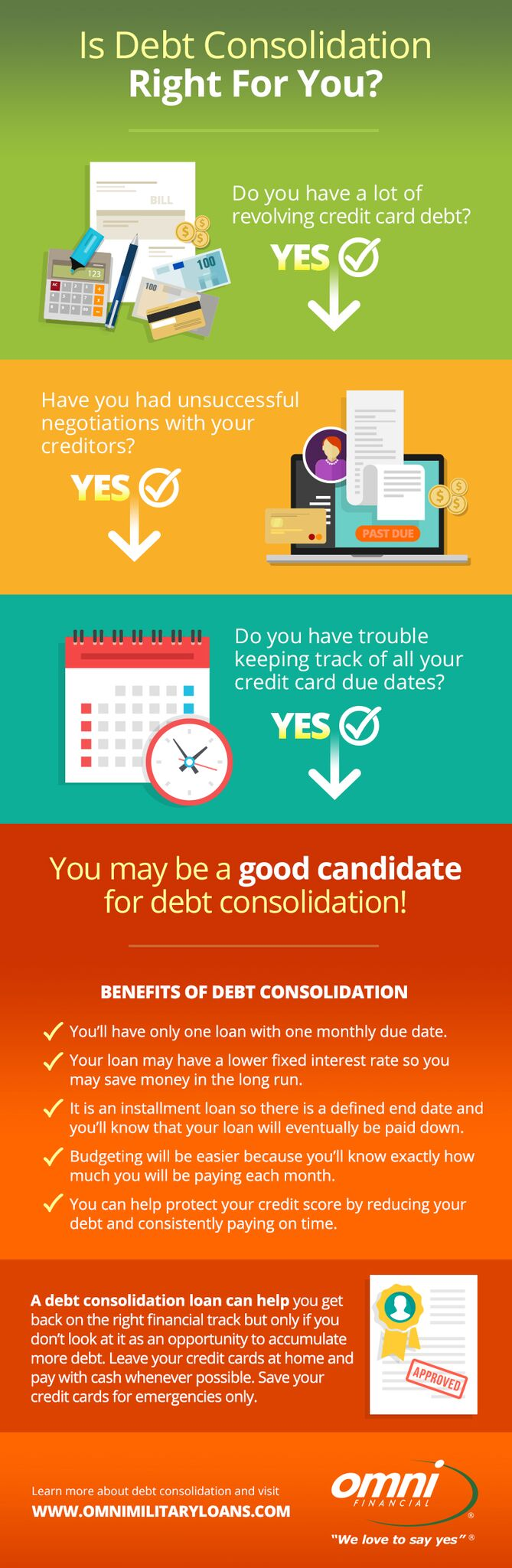 Should You Consider a Debt Consolidation Loan?