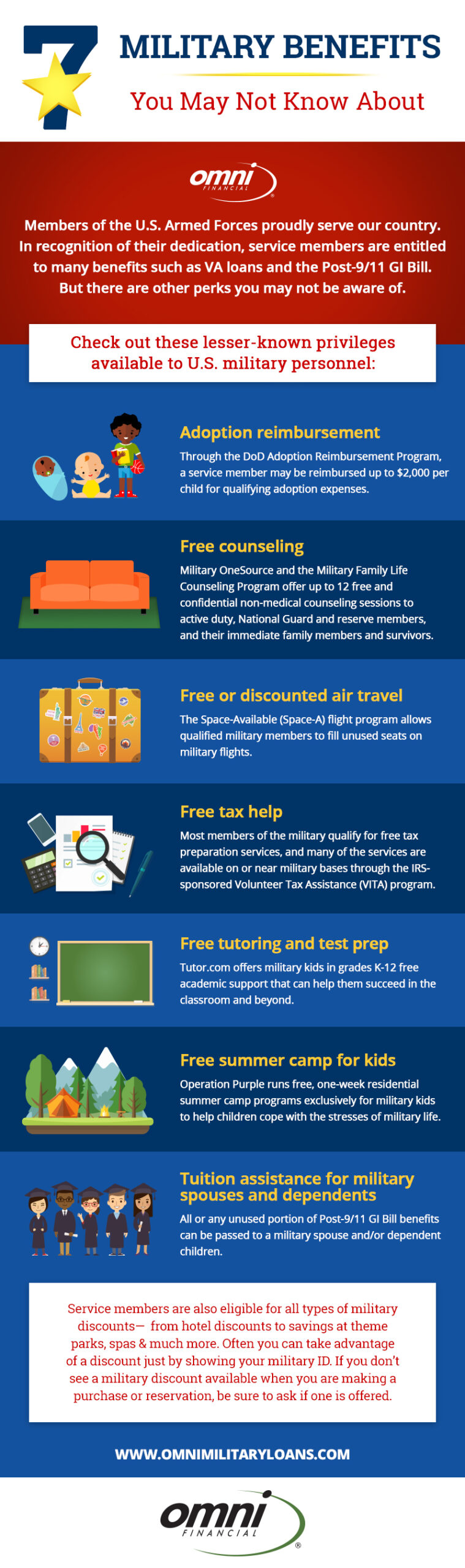 7 Military Benefits You May Not Know About Infographic